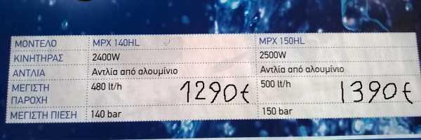 ΗΛΕΚΤΡΙΚΑ ΠΛΥΣΤΙΚΑ ΖΕΣΤΟΥ ΝΕΡΟΥ